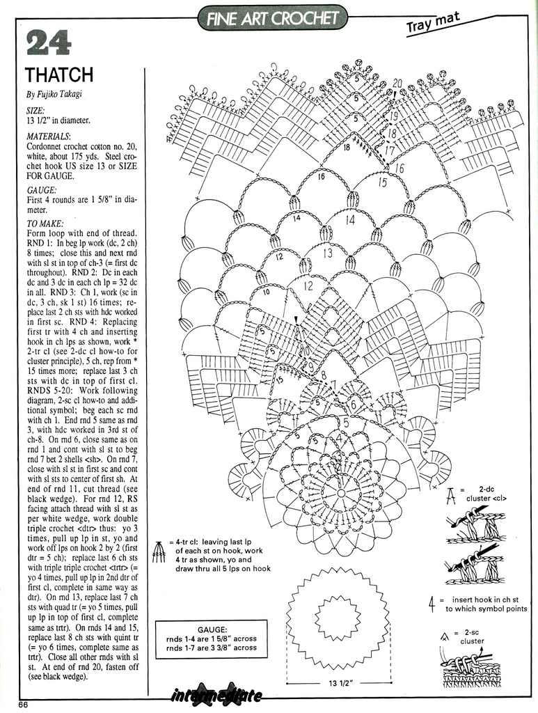 The language of crochet sweet wanda jean pooptronica